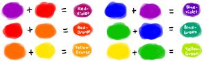 رنگهای سوم